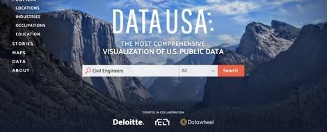 """Schlicht und umwerfend: Das Portal """"Data USA"""" stellt offene Daten zusammen"""