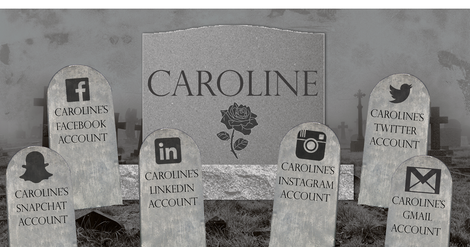 Der fast nicht vorhandene Umgang sozialer Netzwerke mit dem Tod