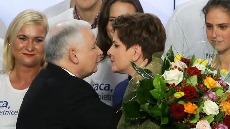Polen und die Ausweitung der Problemzone