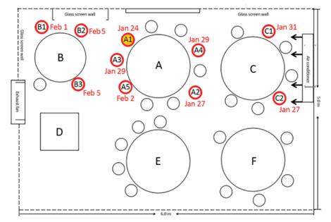 Corona: Einige Fakten zum Übertragungsmechanismus